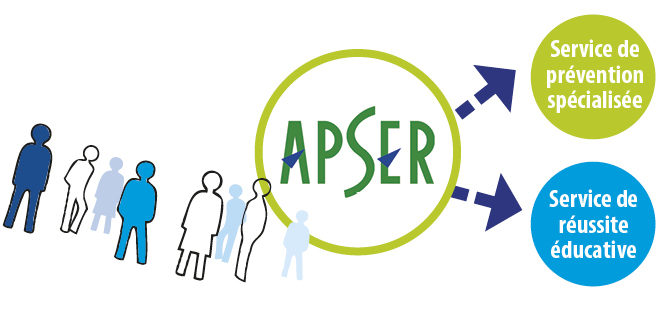 APSER_services